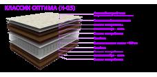 Классик Оптима К-05 - Апис плюс