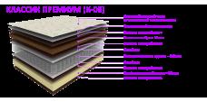 Классик Премиум К-06 - Апис плюс